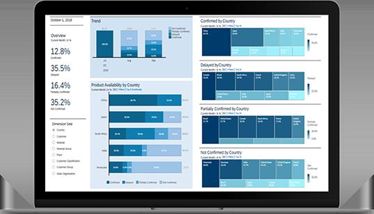 SAP SAC -  Augmented Analysis